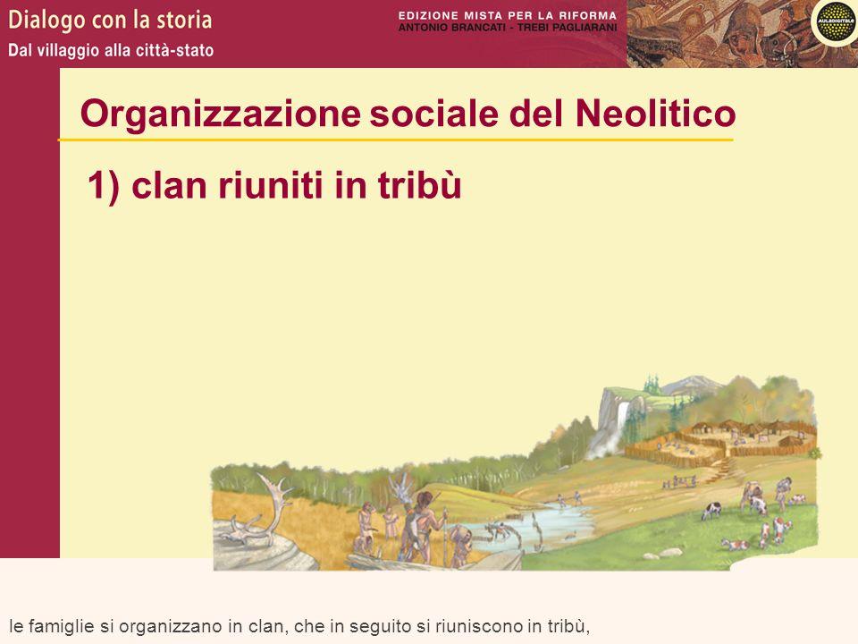 si afferma il patriarcato Organizzazione sociale del Neolitico 1) clan riuniti in tribù 2) patriarcato Sistema sociale basato sul potere dei capi della stirpe tipico delle società primitive basate sui rapporti di parentela