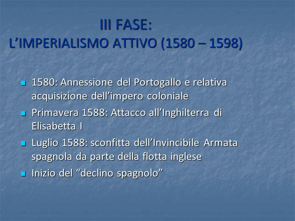 III FASE: LIMPERIALISMO ATTIVO (1580 – 1598) 1580: Annessione del Portogallo e relativa acquisizione dellimpero coloniale 1580: Annessione del Portoga