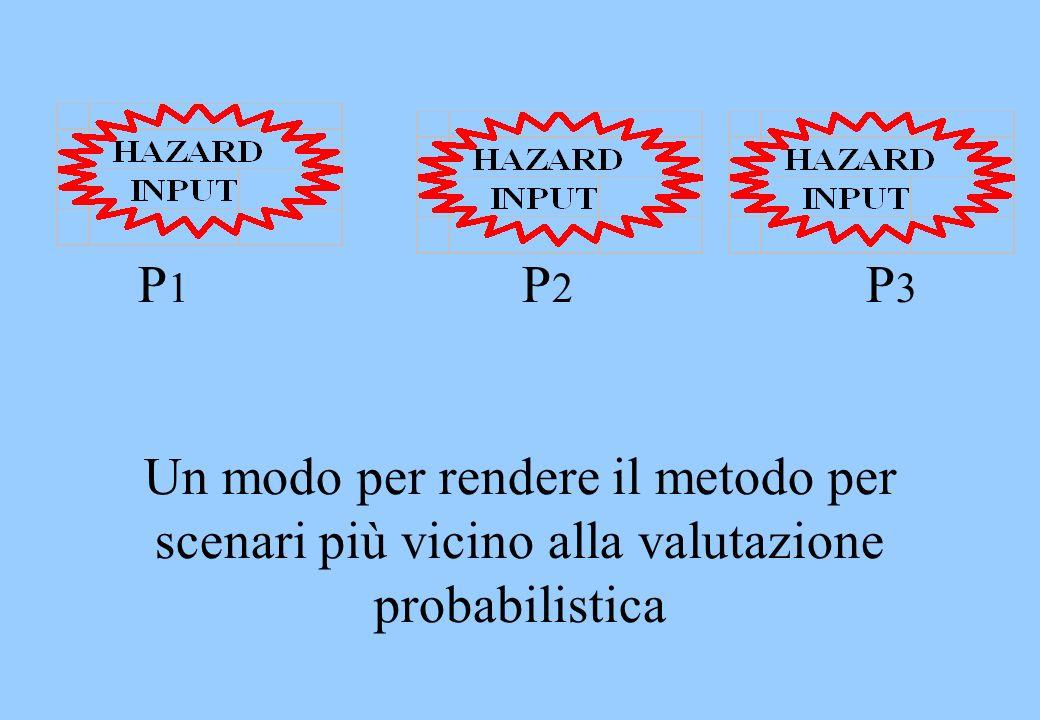 P 1 P 2 P 3 Un modo per rendere il metodo per scenari più vicino alla valutazione probabilistica