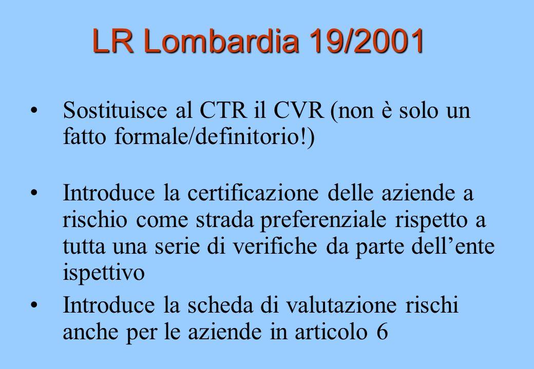 LR Lombardia 19/2001 Sostituisce al CTR il CVR (non è solo un fatto formale/definitorio!) Introduce la certificazione delle aziende a rischio come str
