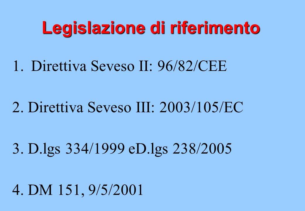 Legislazione di riferimento 1.Direttiva Seveso II: 96/82/CEE 2. Direttiva Seveso III: 2003/105/EC 3. D.lgs 334/1999 eD.lgs 238/2005 4. DM 151, 9/5/200