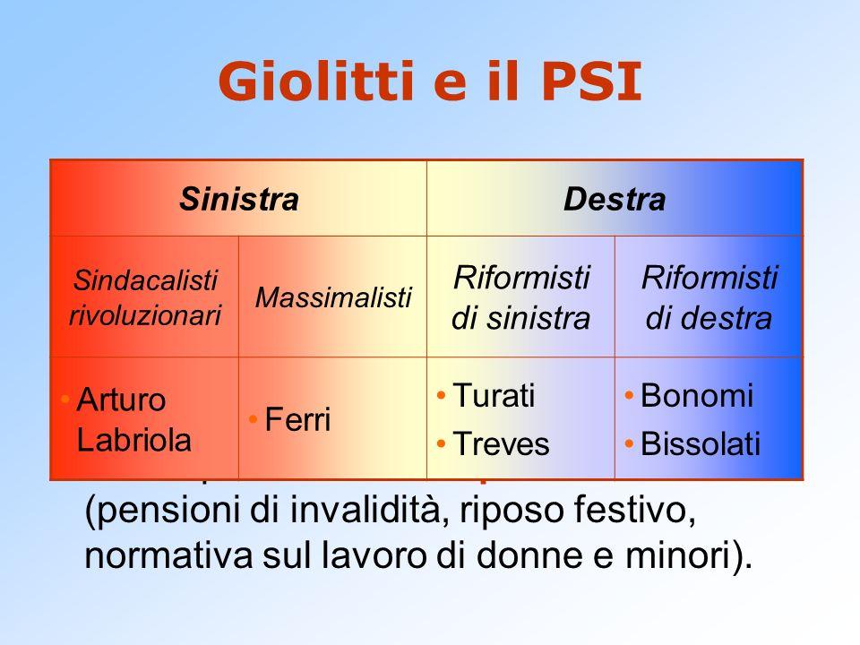 Giolitti e il PSI Nel 1903 Giolitti adotta un programma riformista e inivita Turati (leader del PSI) a partecipare al governo. Turati non può accettar
