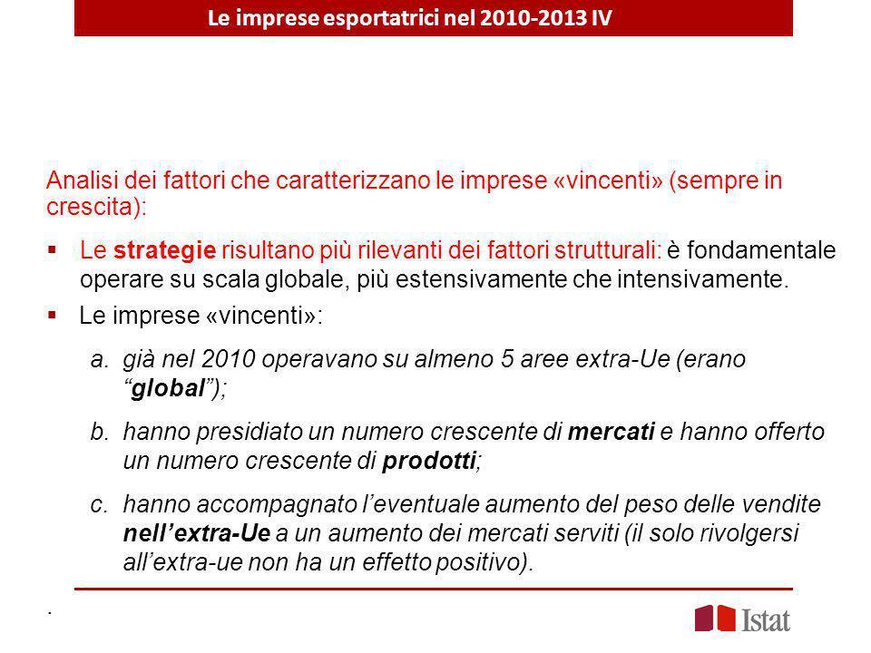 4) Le imprese esportatrici nel 2010-2013 IV Analisi dei fattori che caratterizzano le imprese «vincenti» (sempre in crescita): Le strategie risultano più rilevanti dei fattori strutturali: è fondamentale operare su scala globale, più estensivamente che intensivamente.