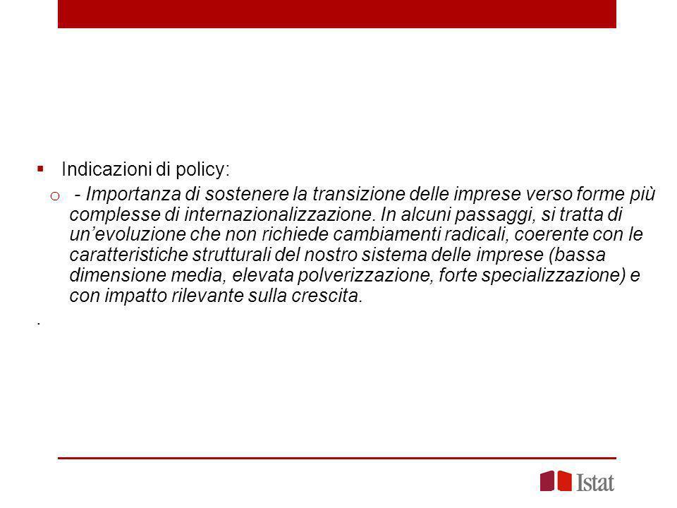 CONCLUSIONI II Indicazioni di policy: o - Importanza di sostenere la transizione delle imprese verso forme più complesse di internazionalizzazione.