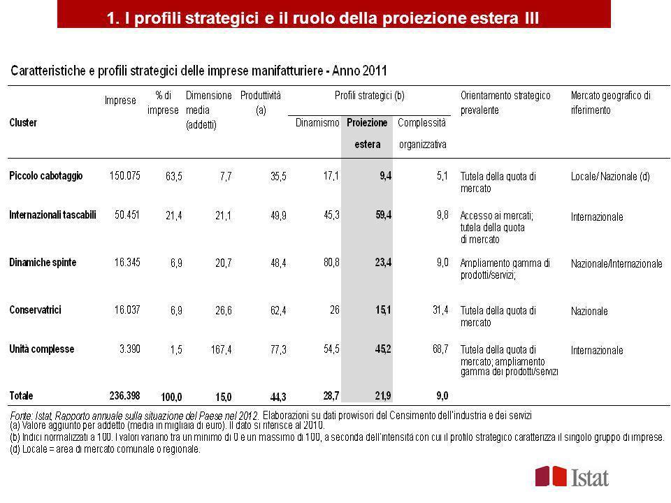 1. I profili strategici e il ruolo della proiezione estera III