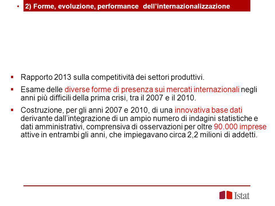 Non solo «se», quindi, ma anche «come» partecipare allattività internazionale (forme di internazionalizzazione più evolute si associano a migliori performance) In Italia prevalgono ancora forme intermedie di internazionalizzazione (Esportatori-importatori).
