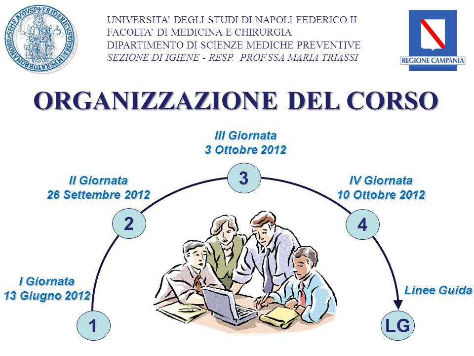 Il Professionista della Sanità tra vincoli, appropriatezza prescrittiva ed efficacia clinica prof.