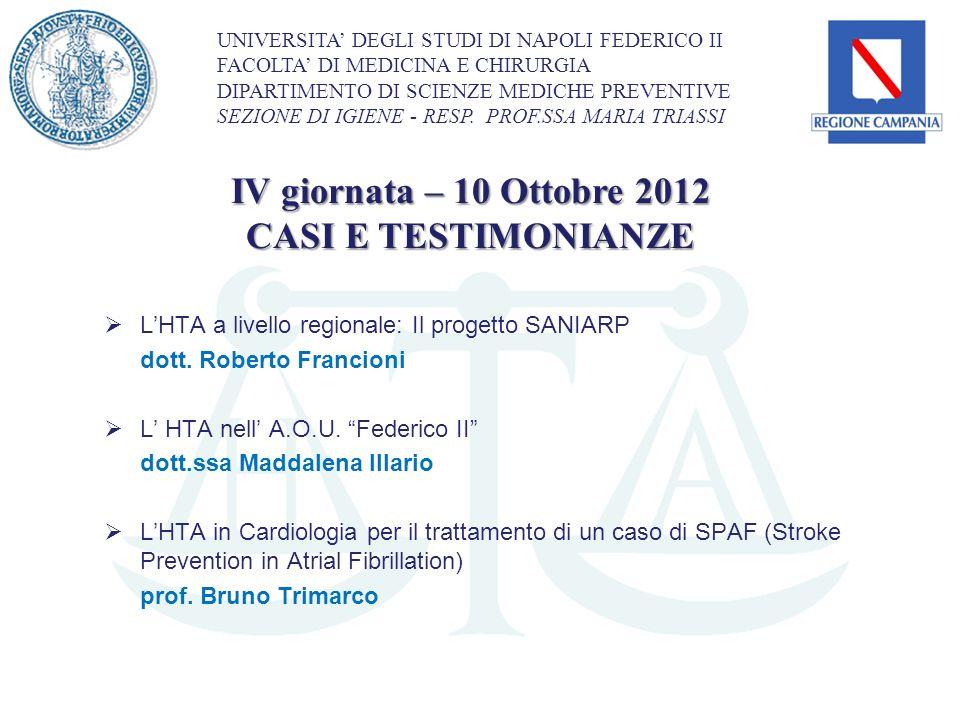 LHTA a livello regionale: Il progetto SANIARP dott. Roberto Francioni L HTA nell A.O.U. Federico II dott.ssa Maddalena Illario LHTA in Cardiologia per
