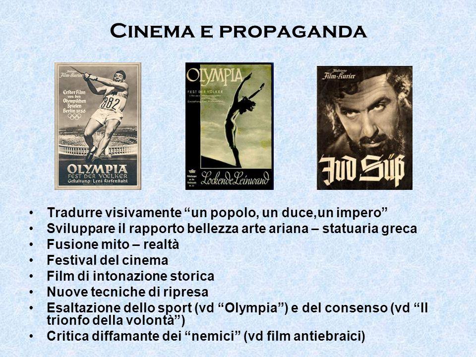 Cinema e propaganda Tradurre visivamente un popolo, un duce,un impero Sviluppare il rapporto bellezza arte ariana – statuaria greca Fusione mito – rea