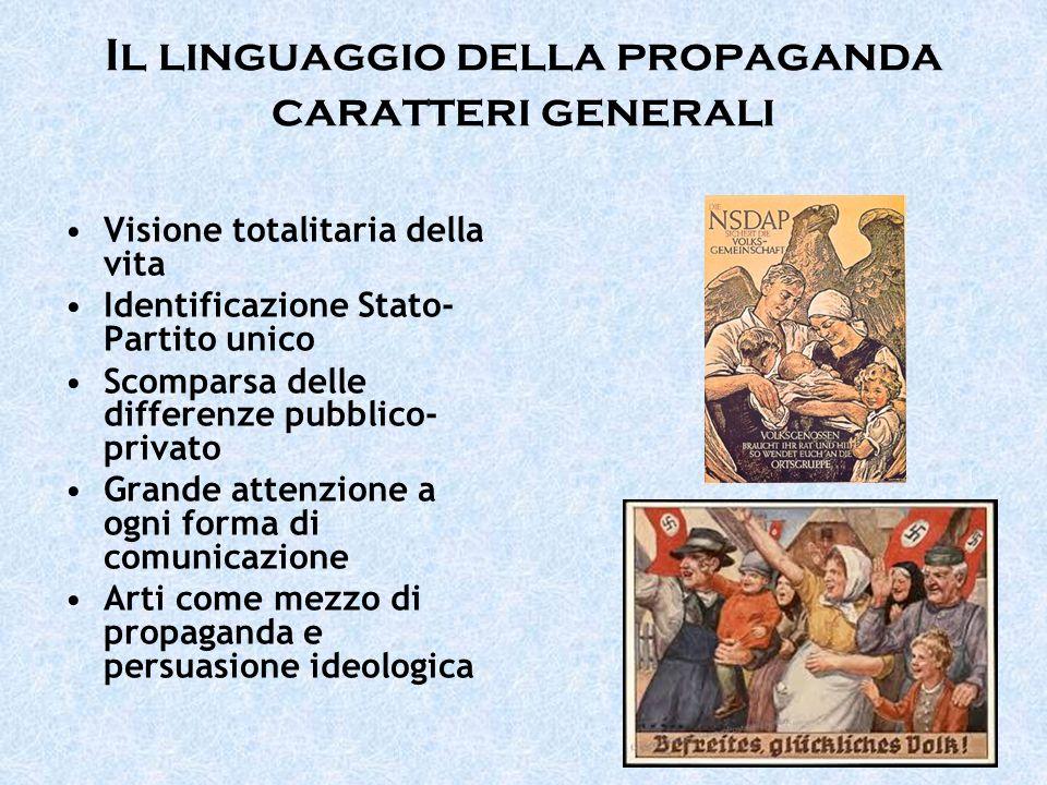 Il linguaggio della propaganda caratteri generali Visione totalitaria della vita Identificazione Stato- Partito unico Scomparsa delle differenze pubbl