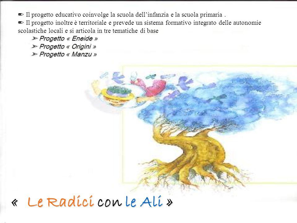 « Le Radici con le Ali » Progetto « Eneide » Progetto « Origini » Progetto « Manzu » Il progetto educativo coinvolge la scuola dellinfanzia e la scuol