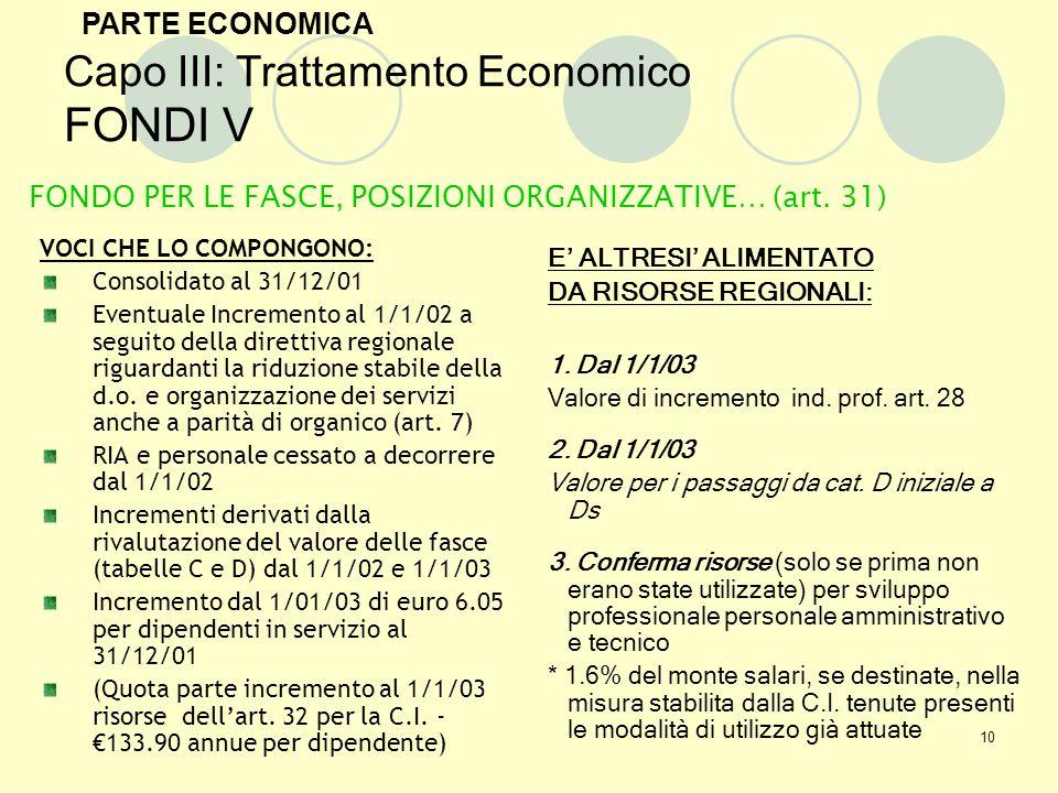 10 Capo III: Trattamento Economico FONDI V VOCI CHE LO COMPONGONO: Consolidato al 31/12/01 Eventuale Incremento al 1/1/02 a seguito della direttiva regionale riguardanti la riduzione stabile della d.o.