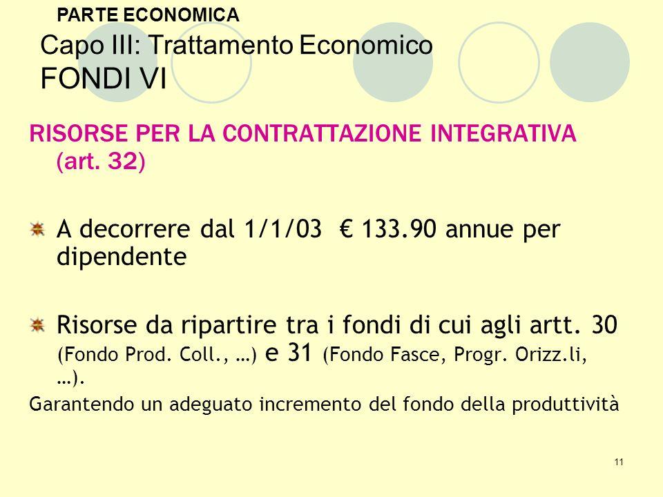 11 Capo III: Trattamento Economico FONDI VI RISORSE PER LA CONTRATTAZIONE INTEGRATIVA (art.