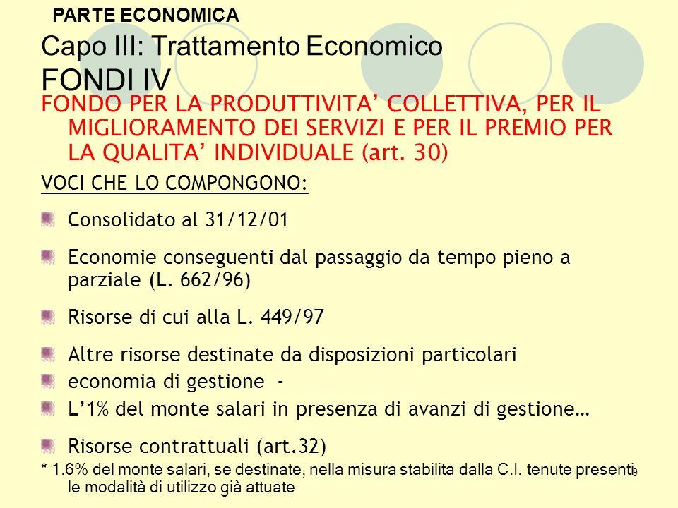 9 Capo III: Trattamento Economico FONDI IV FONDO PER LA PRODUTTIVITA COLLETTIVA, PER IL MIGLIORAMENTO DEI SERVIZI E PER IL PREMIO PER LA QUALITA INDIVIDUALE (art.