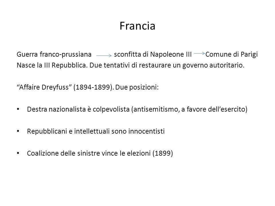 Francia Guerra franco-prussiana sconfitta di Napoleone III Comune di Parigi Nasce la III Repubblica. Due tentativi di restaurare un governo autoritari