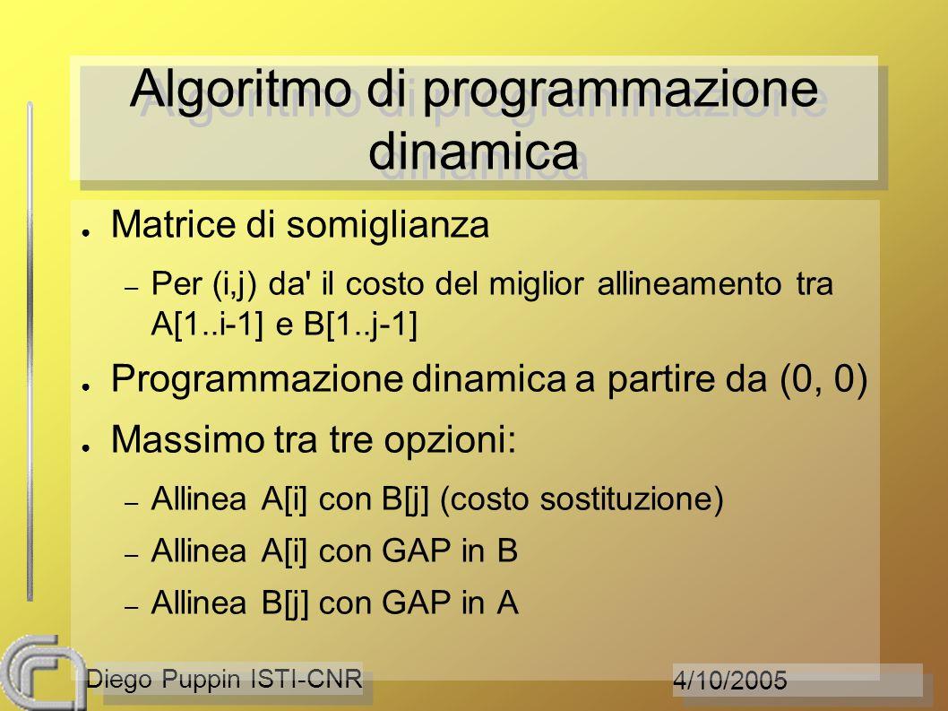 4/10/2005 Diego Puppin ISTI-CNR Algoritmo di programmazione dinamica Matrice di somiglianza – Per (i,j) da il costo del miglior allineamento tra A[1..i-1] e B[1..j-1] Programmazione dinamica a partire da (0, 0) Massimo tra tre opzioni: – Allinea A[i] con B[j] (costo sostituzione) – Allinea A[i] con GAP in B – Allinea B[j] con GAP in A