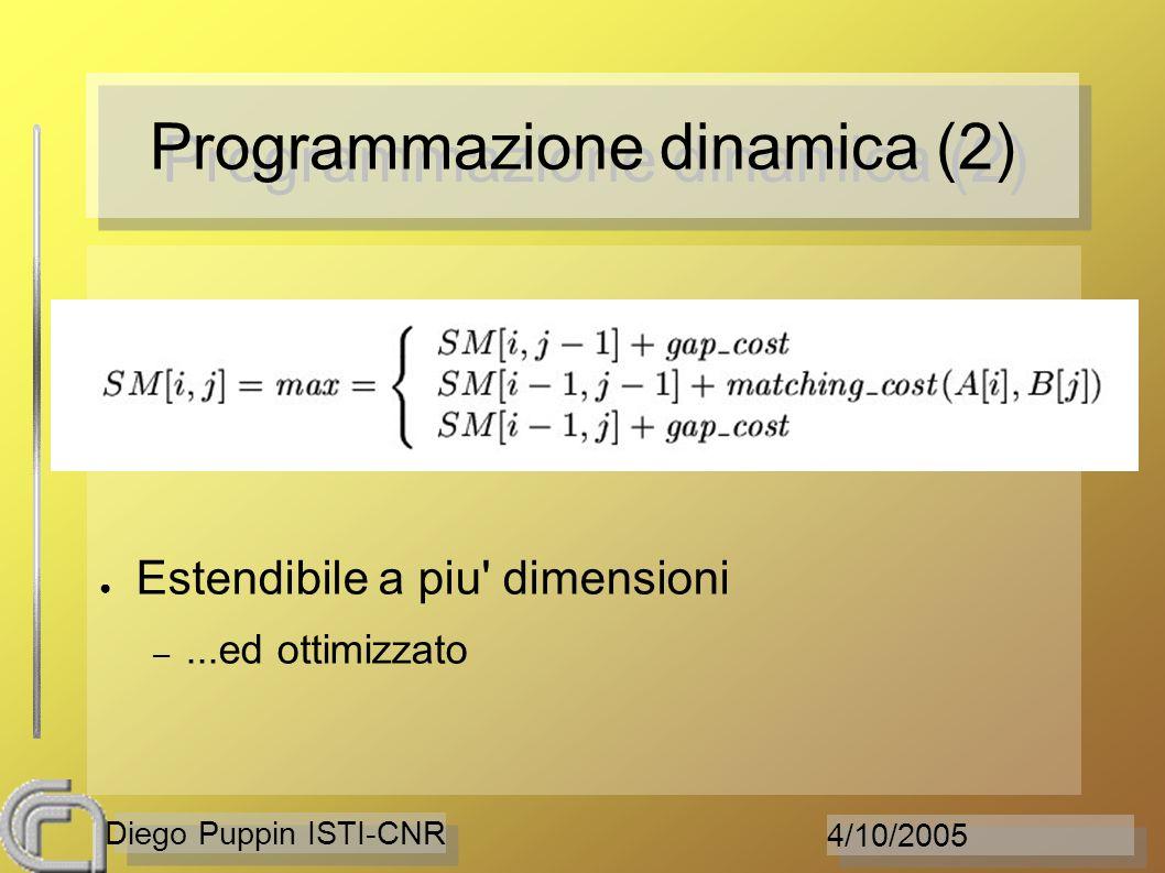 4/10/2005 Diego Puppin ISTI-CNR Programmazione dinamica (2) Estendibile a piu' dimensioni –...ed ottimizzato