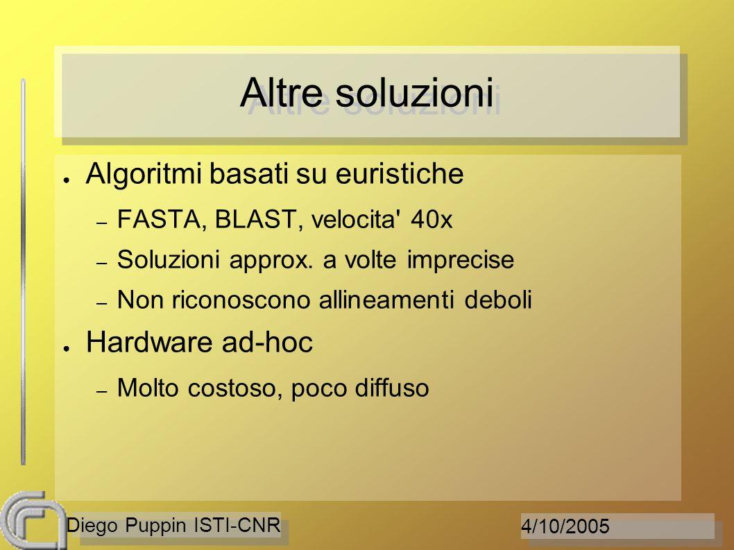 4/10/2005 Diego Puppin ISTI-CNR Altre soluzioni Algoritmi basati su euristiche – FASTA, BLAST, velocita' 40x – Soluzioni approx. a volte imprecise – N