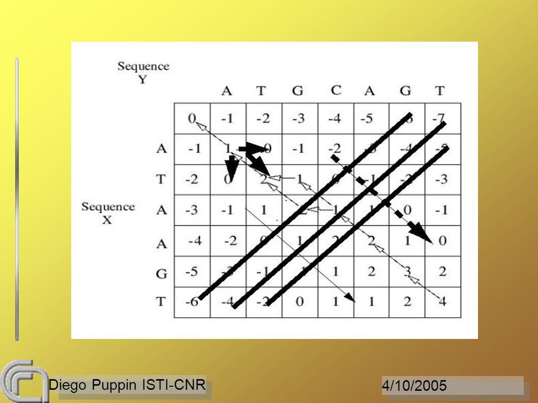 4/10/2005 Diego Puppin ISTI-CNR