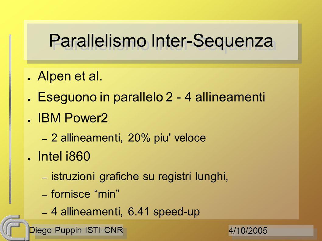 4/10/2005 Diego Puppin ISTI-CNR Parallelismo Inter-Sequenza Alpen et al. Eseguono in parallelo 2 - 4 allineamenti IBM Power2 – 2 allineamenti, 20% piu