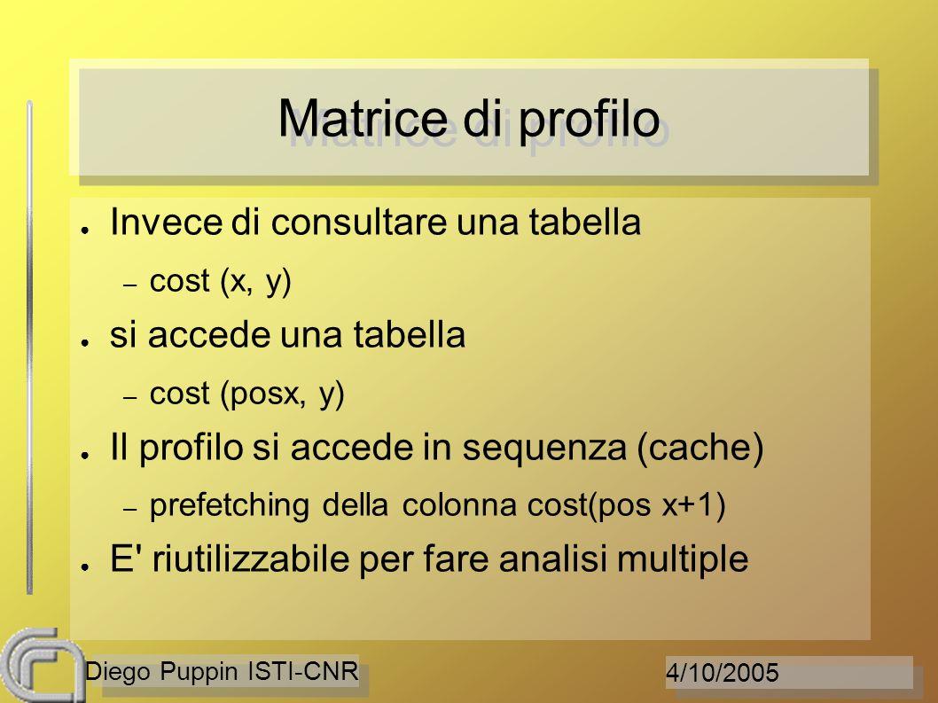 4/10/2005 Diego Puppin ISTI-CNR Matrice di profilo Invece di consultare una tabella – cost (x, y) si accede una tabella – cost (posx, y) Il profilo si