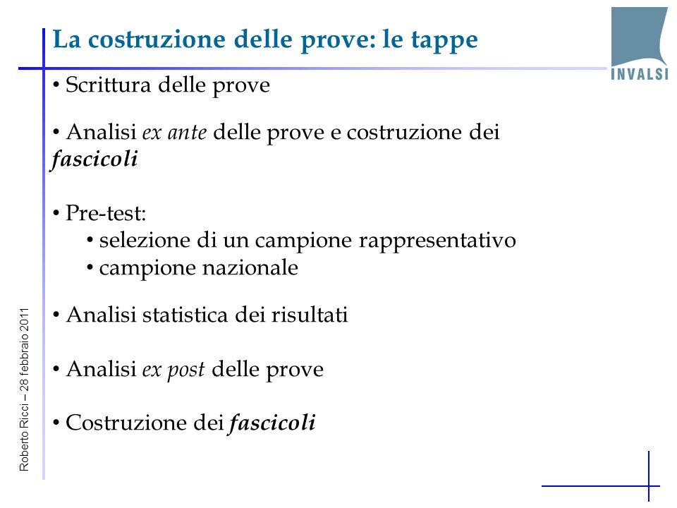 Prove oggettive per la misurazione degli apprendimenti: metodi e tecniche di valutazione Roberto Ricci INVALSI Mantova, 28 febbraio 2011