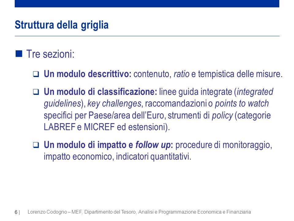 6 | Lorenzo Codogno – MEF, Dipartimento del Tesoro, Analisi e Programmazione Economica e Finanziaria nTre sezioni: Un modulo descrittivo: contenuto, ratio e tempistica delle misure.
