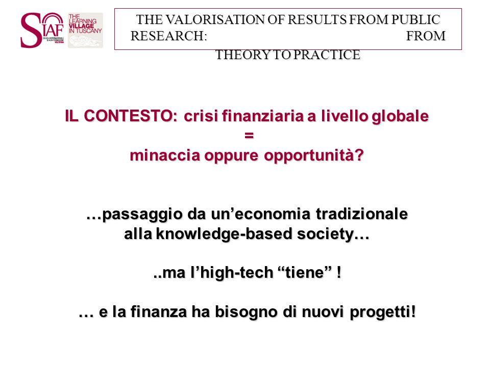IL CONTESTO: crisi finanziaria a livello globale = minaccia oppure opportunità? …passaggio da uneconomia tradizionale alla knowledge-based society…..m