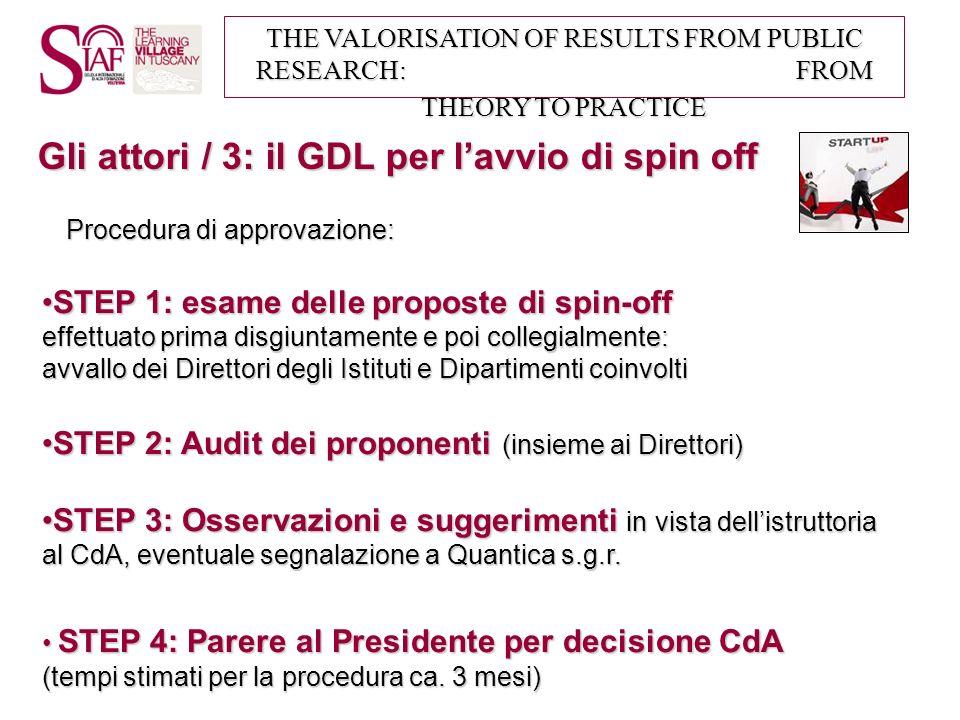 THE VALORISATION OF RESULTS FROM PUBLIC RESEARCH: FROM THEORY TO PRACTICE Gli attori / 3: il GDL per lavvio di spin off STEP 1: esame delle proposte d