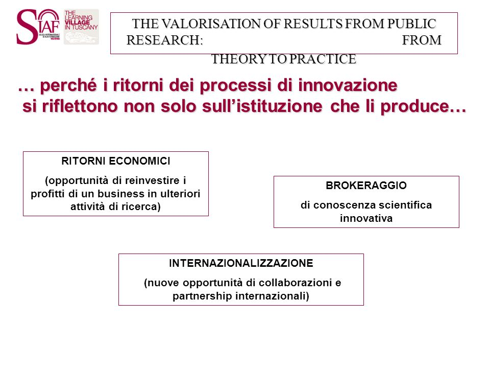THE VALORISATION OF RESULTS FROM PUBLIC RESEARCH: FROM THEORY TO PRACTICE …ma sullintera società.