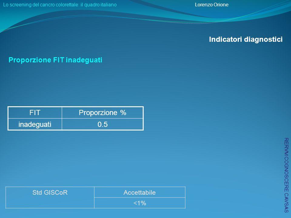Proporzione FIT inadeguati FITProporzione % inadeguati0.5 Std GISCoRAccettabile <1% Indicatori diagnostici Lo screening del cancro colorettale: il quadro italiano Lorenzo Orione RERVM COGNOSCERE CAVSAS