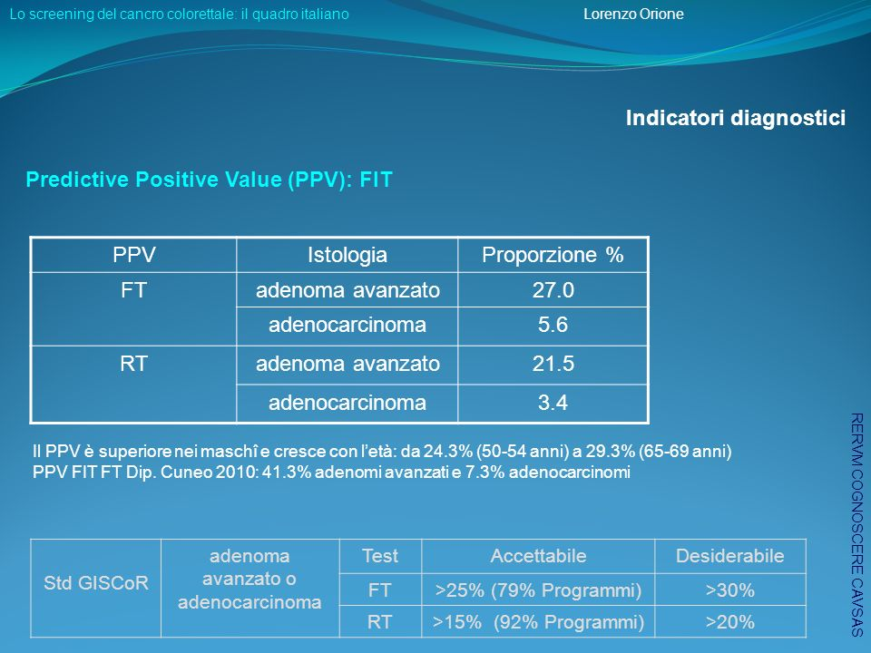 Predictive Positive Value (PPV): FIT Indicatori diagnostici Il PPV è superiore nei maschî e cresce con letà: da 24.3% (50-54 anni) a 29.3% (65-69 anni) PPV FIT FT Dip.