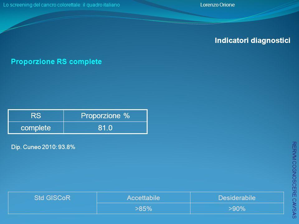 DR: RS Indicatori diagnostici RS* DR Std GISCoR AccettabileDesiderabile adenomi iniziali81.3 adenomi avanzati**43.7 >35>40 adenocarcinomi**2.6 >3>4 *Complessivamente, 416 adenomi avanzati e 25 adenocarcinomi (23 dei quali distali) **Dip.