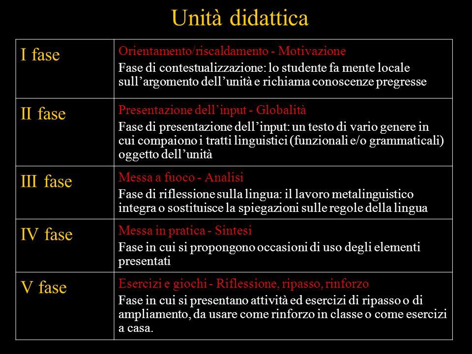 Unità didattica I fase Orientamento/riscaldamento - Motivazione Fase di contestualizzazione: lo studente fa mente locale sullargomento dellunità e ric
