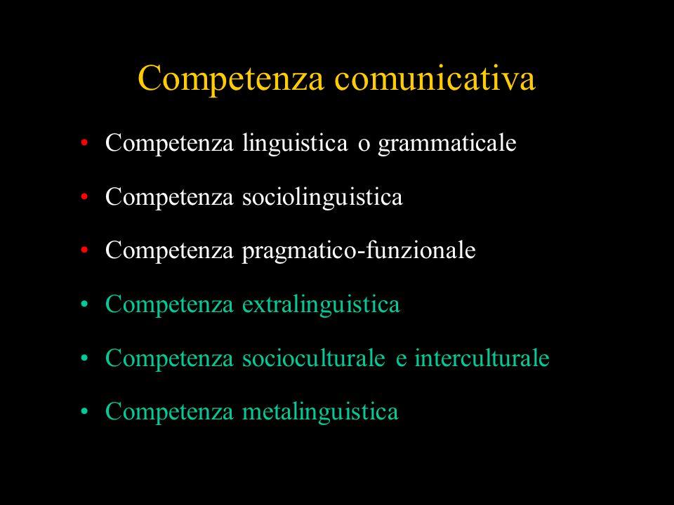 Competenza comunicativa Competenza linguistica o grammaticale Competenza sociolinguistica Competenza pragmatico-funzionale Competenza extralinguistica