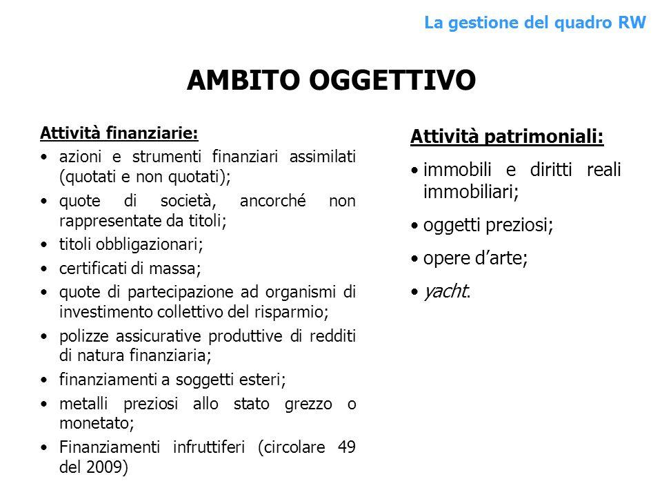 AMBITO OGGETTIVO Attività finanziarie: azioni e strumenti finanziari assimilati (quotati e non quotati); quote di società, ancorché non rappresentate