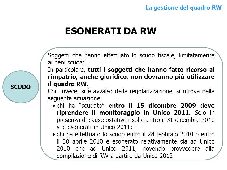 Esempio 7: Conto corrente intestato ad entrambi i coniugi Saldo pari a 24 mila euro.