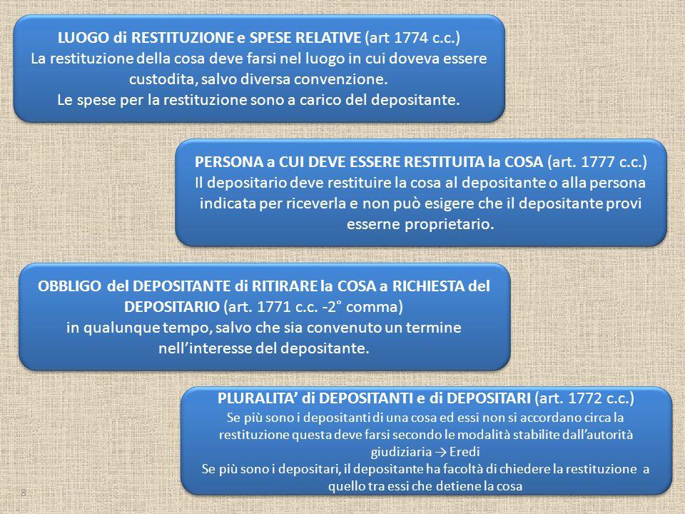 LUOGO di RESTITUZIONE e SPESE RELATIVE (art 1774 c.c.) La restituzione della cosa deve farsi nel luogo in cui doveva essere custodita, salvo diversa convenzione.