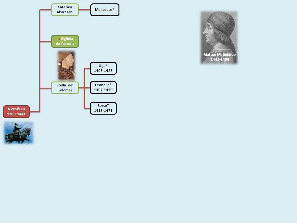 Niccolò III 1383-1441 Leonello* 1407-1450 Ugo* 1405-1425 Meliaduse* 1. Gigliola da Carrara Stella de Tolomei Borso* 1413-1471 Caterina Abaresani Matte