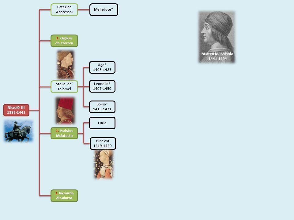 Niccolò III 1383-1441 2. Parisina Malatesta Leonello* 1407-1450 Ugo* 1405-1425 Lucia Ginevra 1419-1440 Meliaduse* 3. Ricciarda di Saluzzo 1. Gigliola
