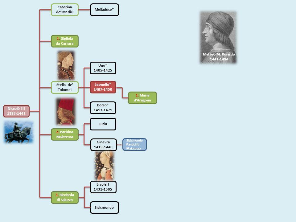 Niccolò III 1383-1441 2. Parisina Malatesta Leonello* 1407-1450 Ugo* 1405-1425 Lucia Ginevra 1419-1440 Sigismondo Pandolfo Malatesta Meliaduse* 3. Ric