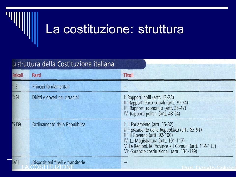 La costituzione: struttura LA COSTITUZIONE Prof. Donato Colucci