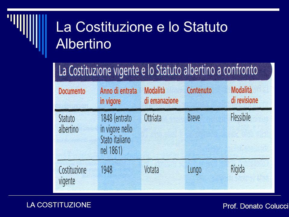 La Costituzione e lo Statuto Albertino LA COSTITUZIONE Prof. Donato Colucci
