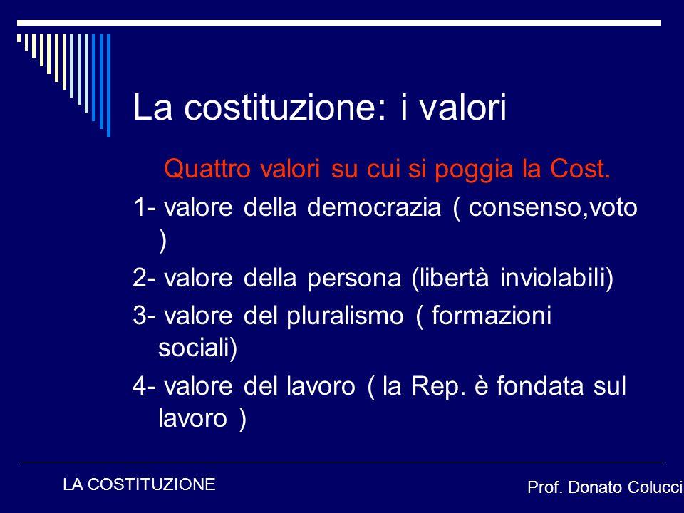 Quattro valori su cui si poggia la Cost. 1- valore della democrazia ( consenso,voto ) 2- valore della persona (libertà inviolabili) 3- valore del plur