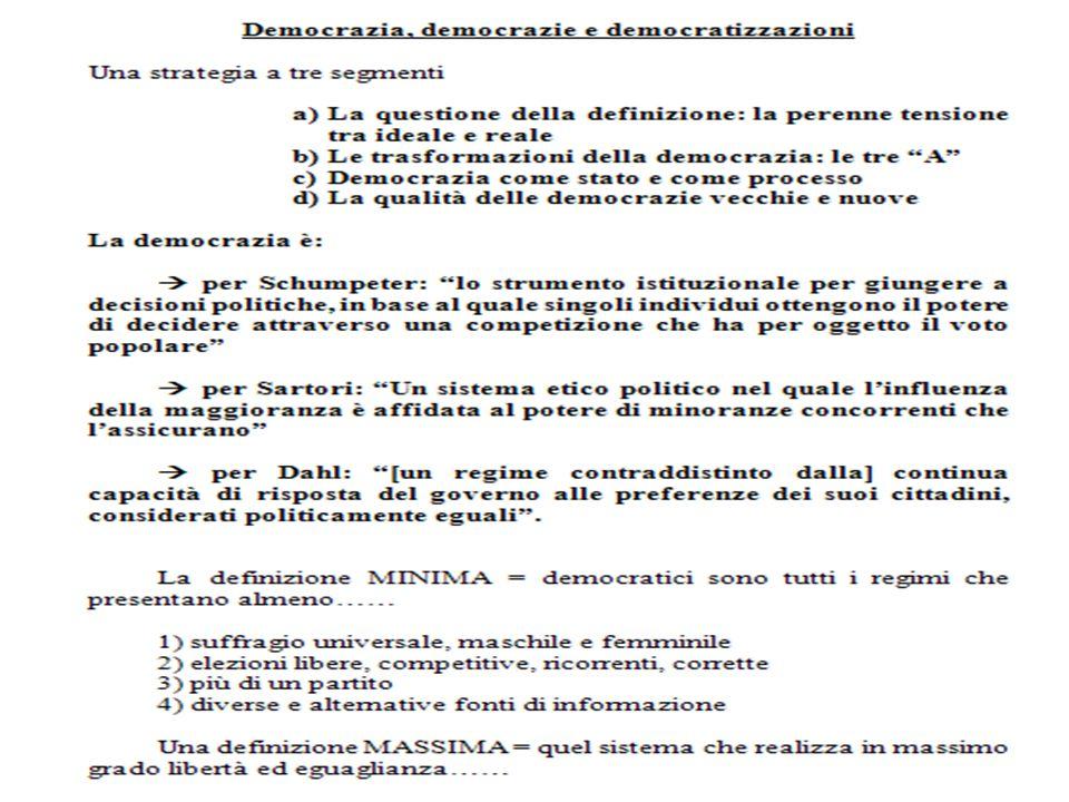 I modelli di democrazia di Lijphart 1999 Modello maggioritario Dimensione partiti-esecutivo 1.Governi maggioritari e maggioranza risicata 2.Predominio dellesecutivo 3.Sistema bipartitico 4.Sistema elettorale maggioritario 5.Pluralismo dei gruppi di interesse Dimensione centrale-federale 6.