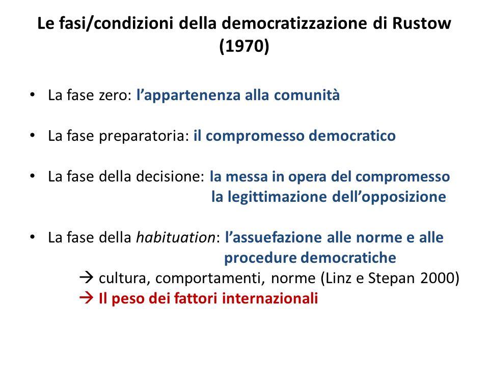 Le fasi/condizioni della democratizzazione di Rustow (1970) La fase zero: lappartenenza alla comunità La fase preparatoria: il compromesso democratico
