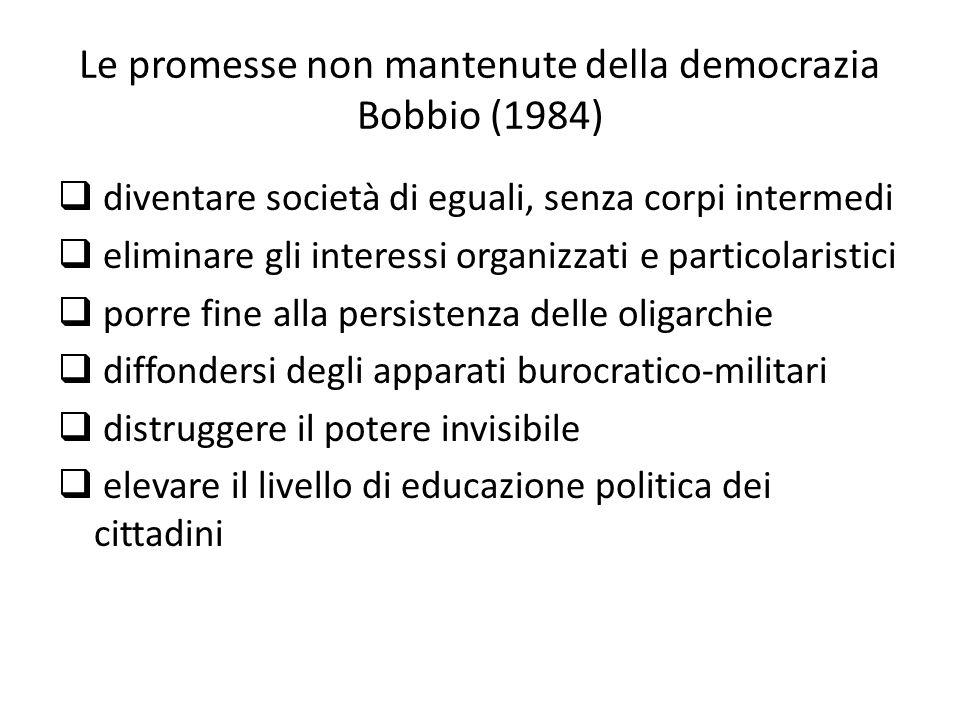 Le promesse non mantenute della democrazia Bobbio (1984) diventare società di eguali, senza corpi intermedi eliminare gli interessi organizzati e part