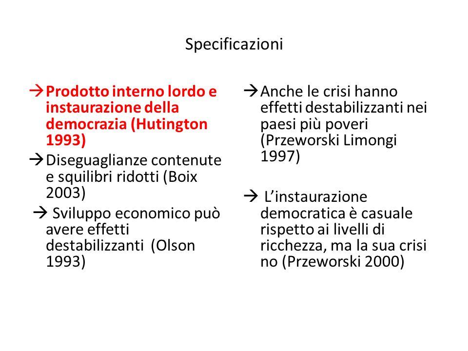 Specificazioni Prodotto interno lordo e instaurazione della democrazia (Hutington 1993) Diseguaglianze contenute e squilibri ridotti (Boix 2003) Svilu
