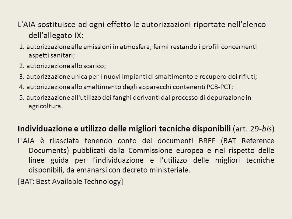 L'AIA sostituisce ad ogni effetto le autorizzazioni riportate nell'elenco dell'allegato IX: 1. autorizzazione alle emissioni in atmosfera, fermi resta