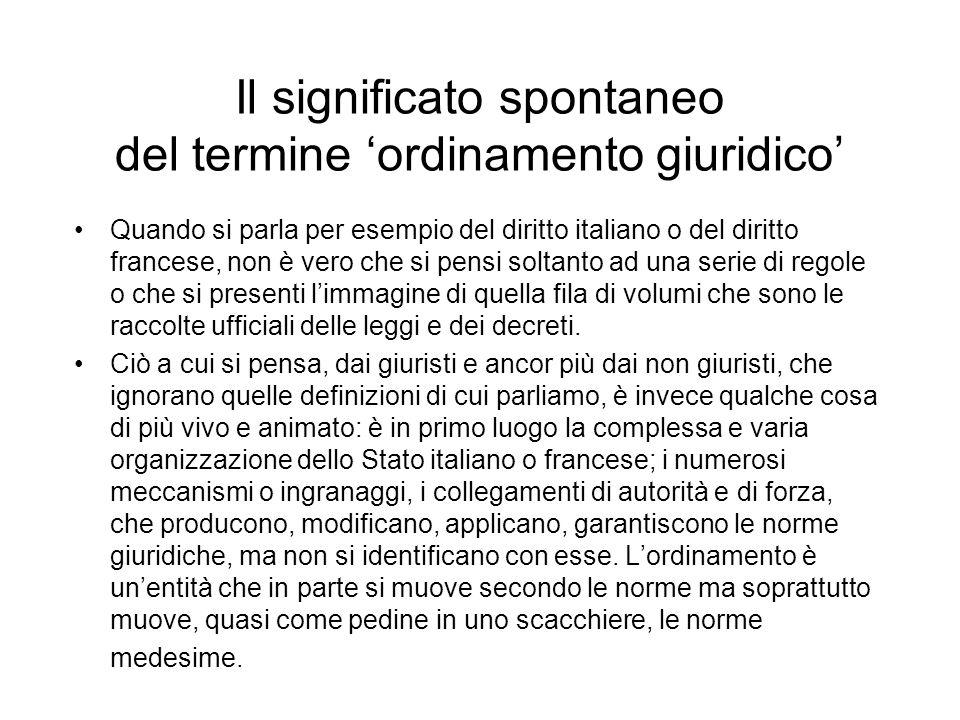 Il significato spontaneo del termine ordinamento giuridico Quando si parla per esempio del diritto italiano o del diritto francese, non è vero che si